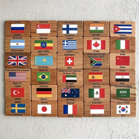 галерея фото всех стран мира с названиями приютила